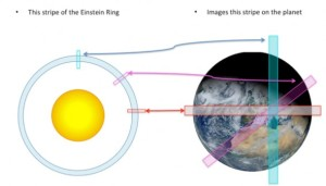 A Space Mission to the Gravitational Focus of the Sun