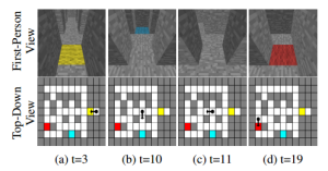 How AI Machines Are Learning to Navigate in Minecraft Mazes