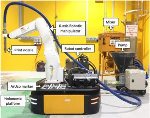 Mobile Robots Cooperate to 3D Print Large Structures