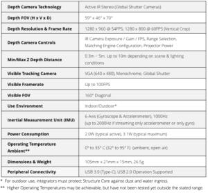 Occipital Announces Availability of Structure Core 3D Sensor