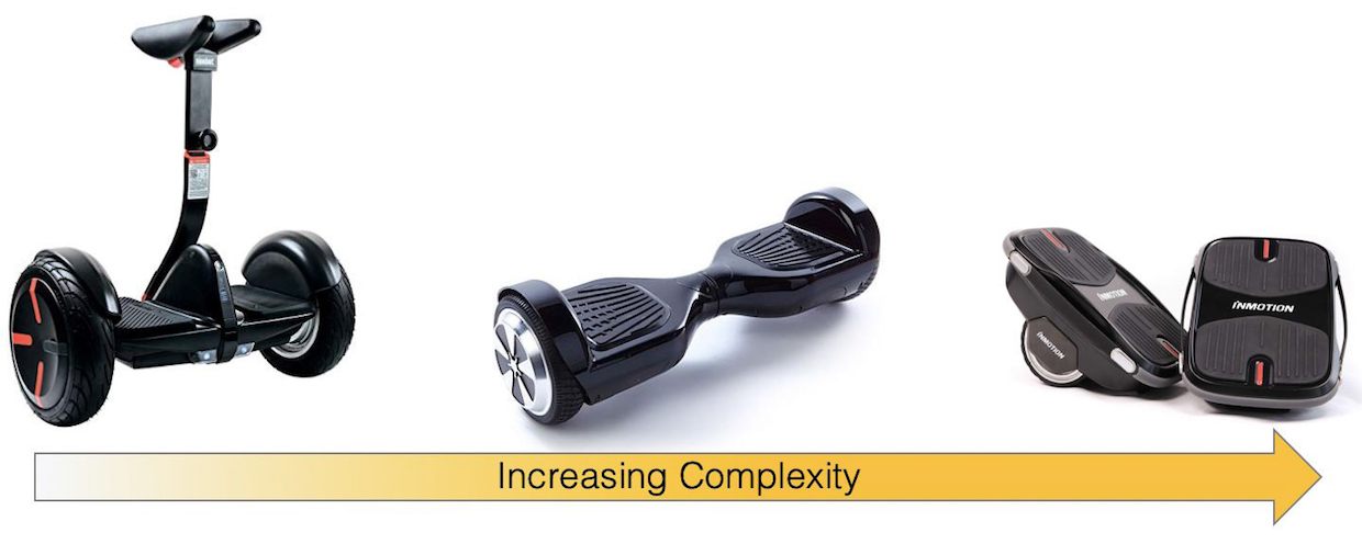 From left, a Segway, a hovercraft, and hovershoes, with complexity in terms of user control increasing from left to right.