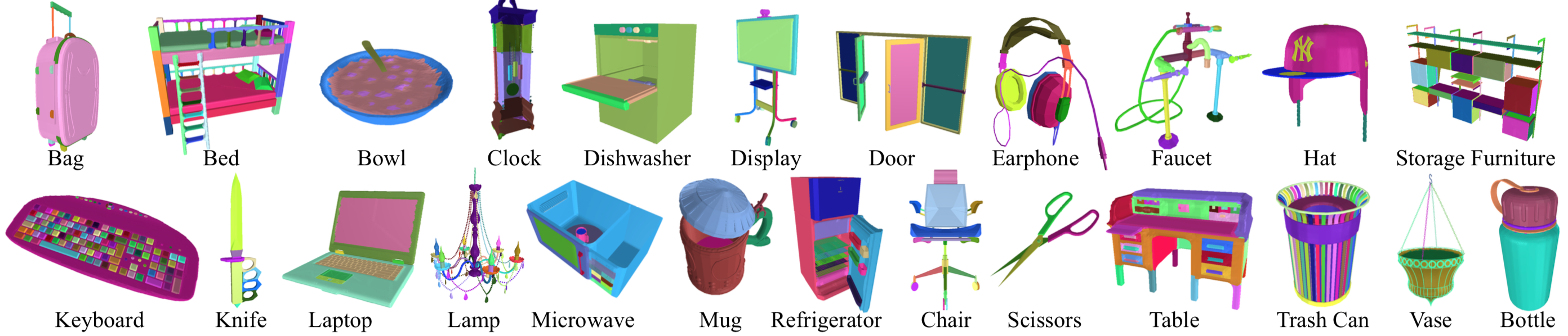 PartNet: Database of 3D objects to help robots